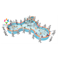 Water Play System II